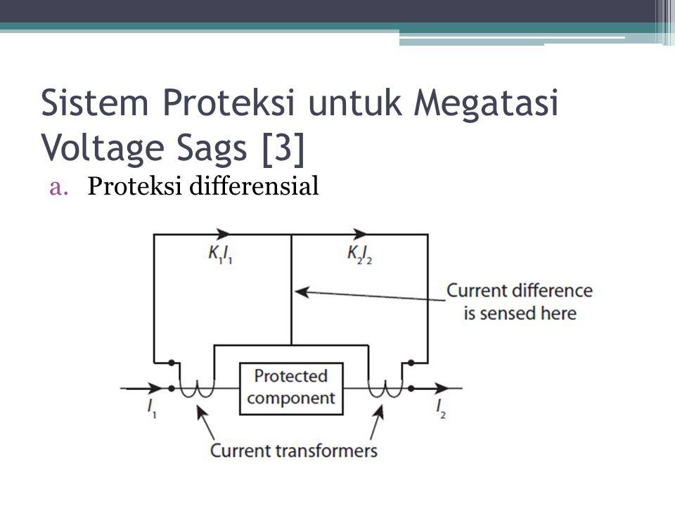 Sistem Proteksi untuk Megatasi Voltage Sags [3]